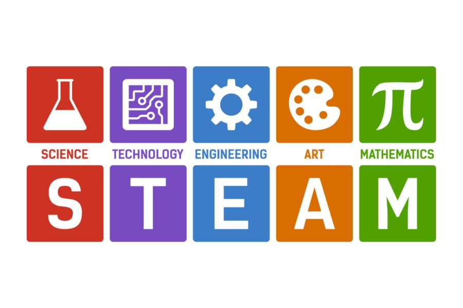 Piano nazionale scuola digitale: aperto il nuovo bando per la sperimentazione didattica di materie STEAM